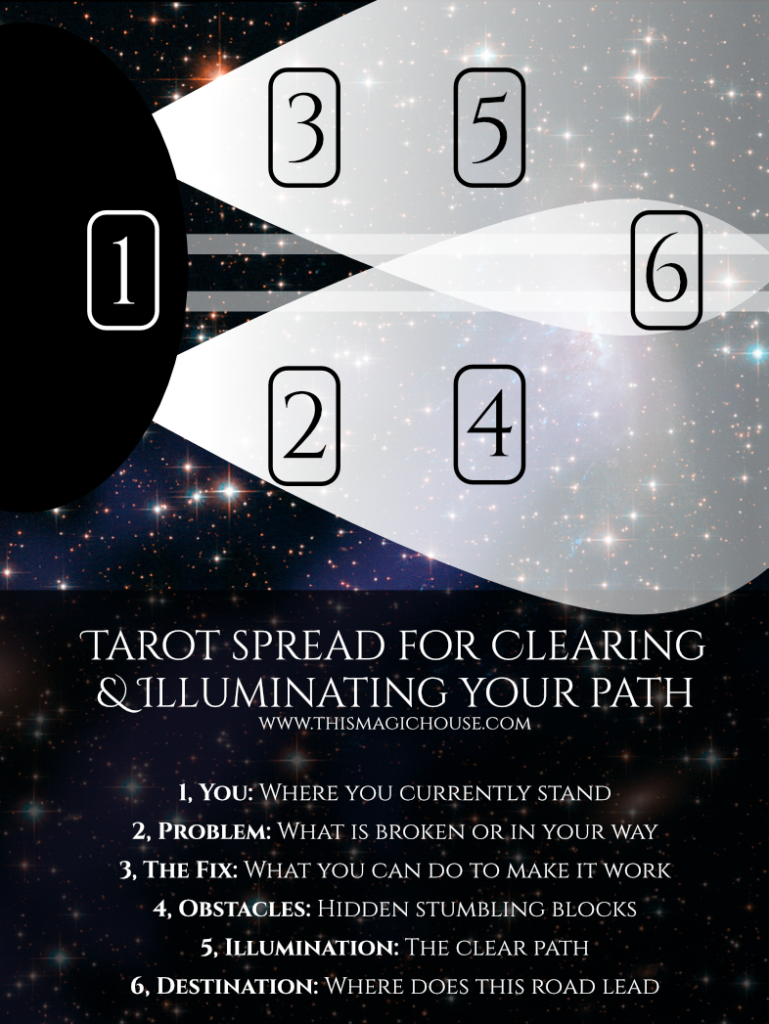 tarot spread for lighting your path